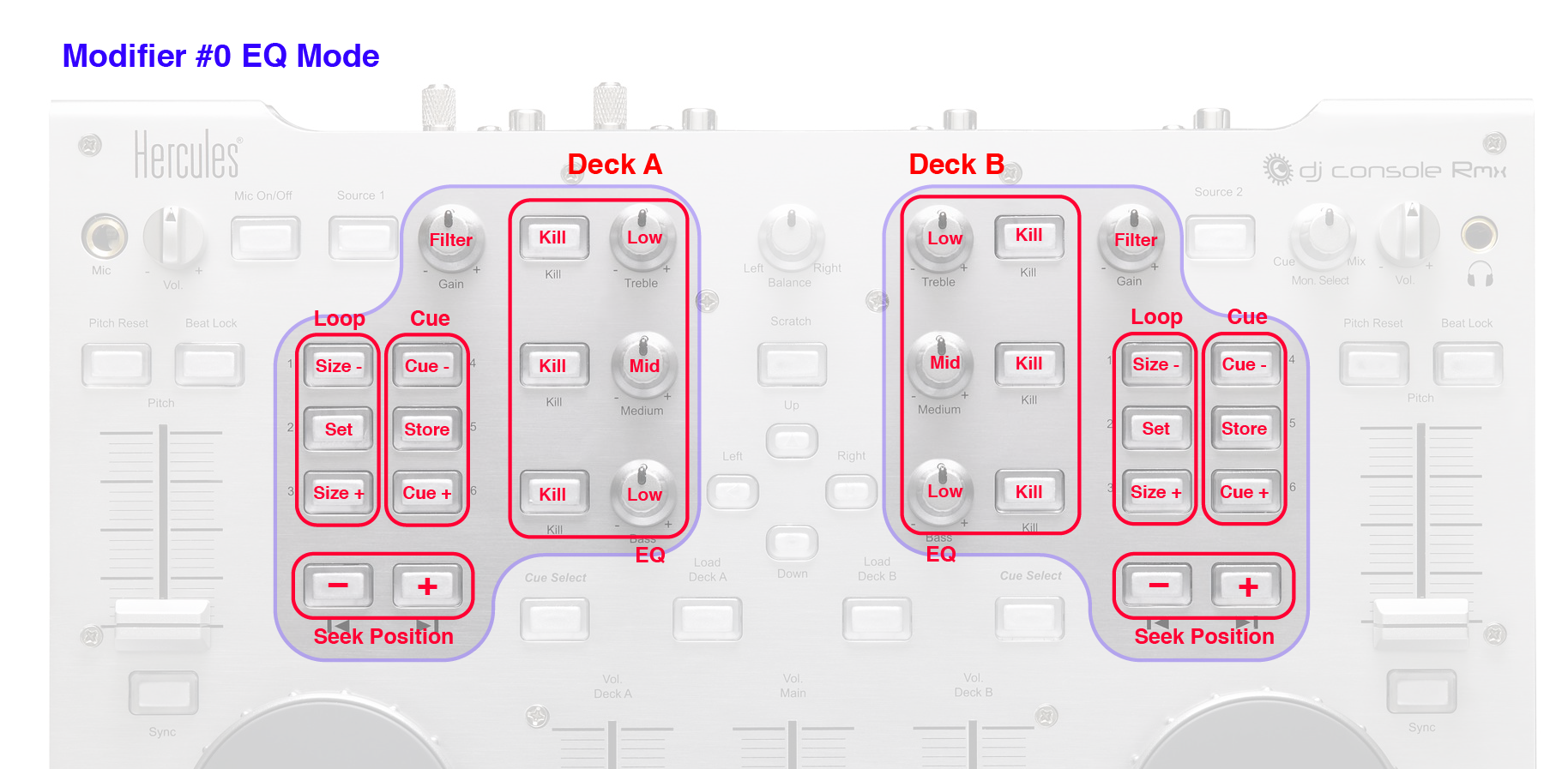 Midi-Mapping: Hercules DJ Console RMX for Native Instruments